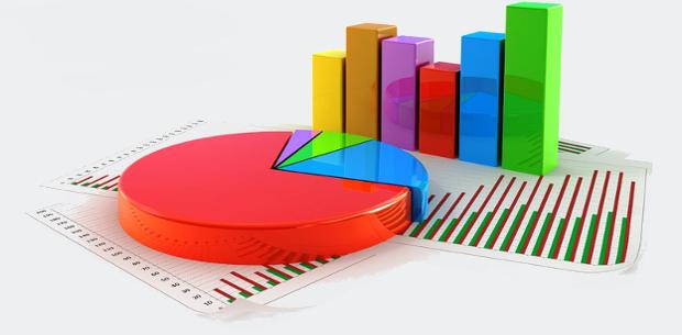 Resultado de imagem para estatística