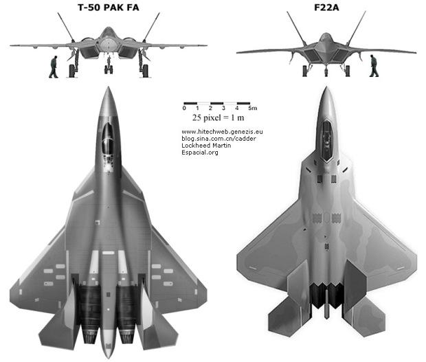 comparison pakfa-f-22
