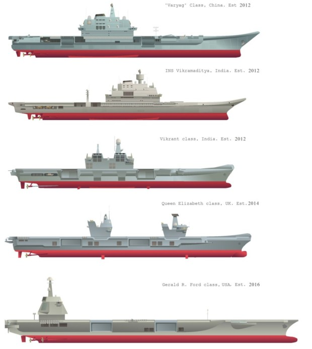 aircraft_carrier-comparison