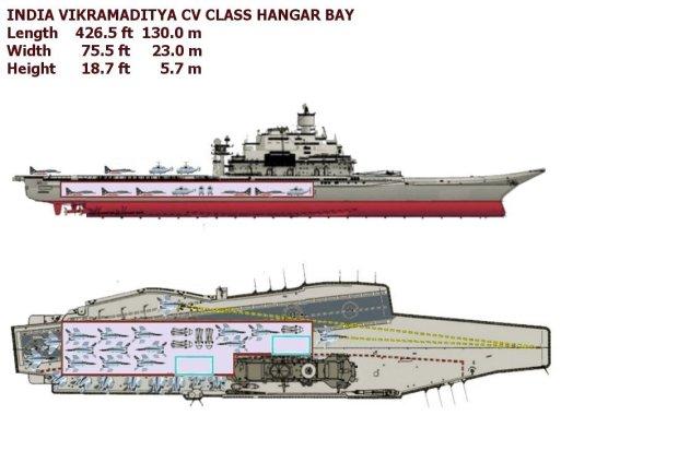 vikramaditya-carrier-5616