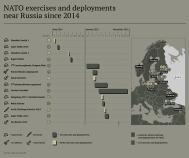 Exercícios militares da OTAN visando a Rússia (2014)