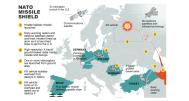 Escudo antimísseis da OTAN