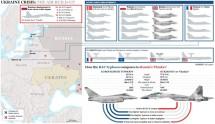 Aeronaves implantadas na fronteira OTAN-Rússia