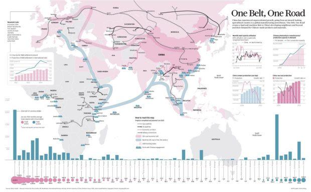 As rotas comerciais da China. Clique na imagem para ampliar [res. 1280 × 794].