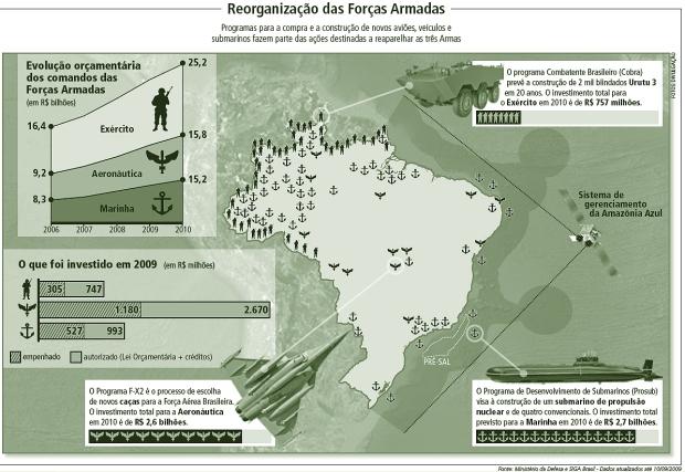 O que Brasil perde. Clique na imagem para ampliar. [res. 1194 × 824]