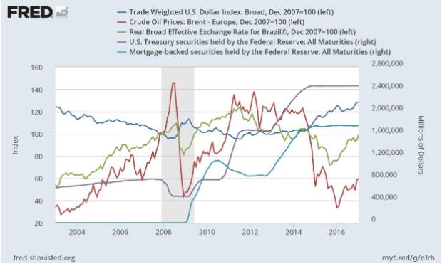 Exibindo Precos relativos e facilidade monetaria - Gráfico 2 [10]