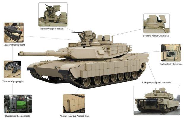 Tanque principal de batalha M1A2 SEP, dados técnicos e especificações. Clique na imagem para ampliar [res. 1024 × 664]