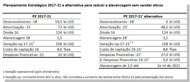 Tabela 1 [16]