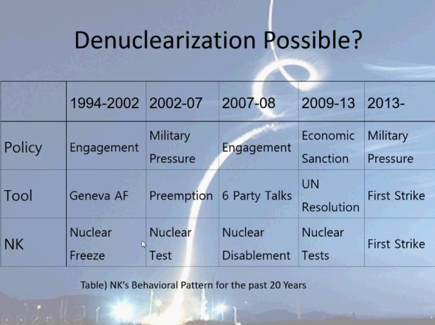 Uma desnuclearização é possível? Clique na imagem para ampliar [res. 900 × 673]