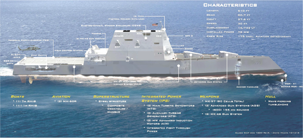 A bordo do USS Zumwalt, a nova marca da Marinha, custou US$ 4 bilhões. Clique na imagem para ampliar [res. 1067 × 486]
