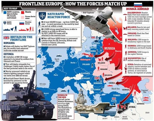 Frente na Europa: como as forças se confrontam. clique na imagem para ampliar [res. 962 × 758].