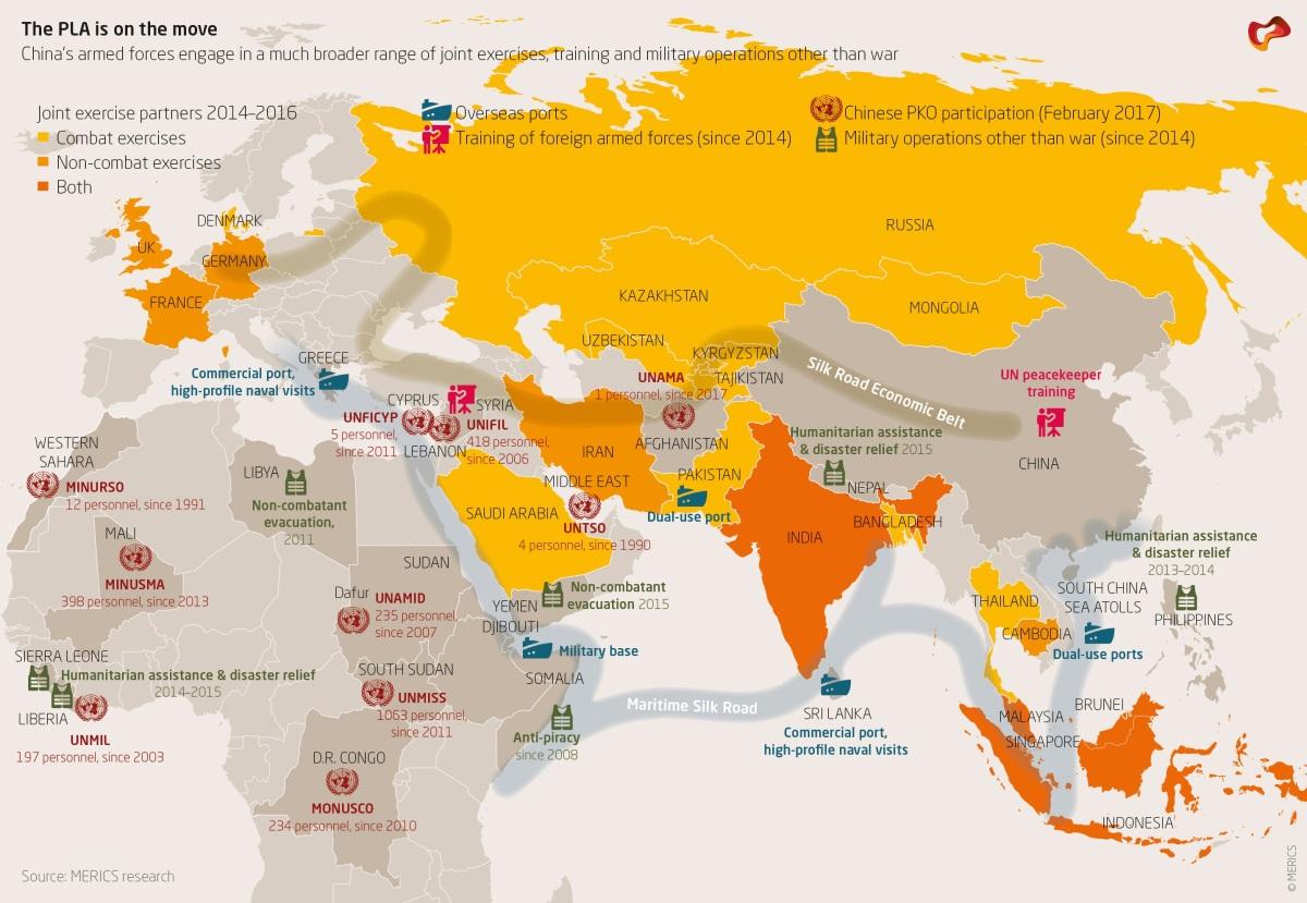 Interesses militares da China ao longo da Rota da Seda estendem-se muito além do mar.