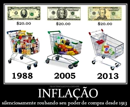 Os preços dos alimentos disparam em todo o mundo, mas a inflação continua … incrivelmente baixa?