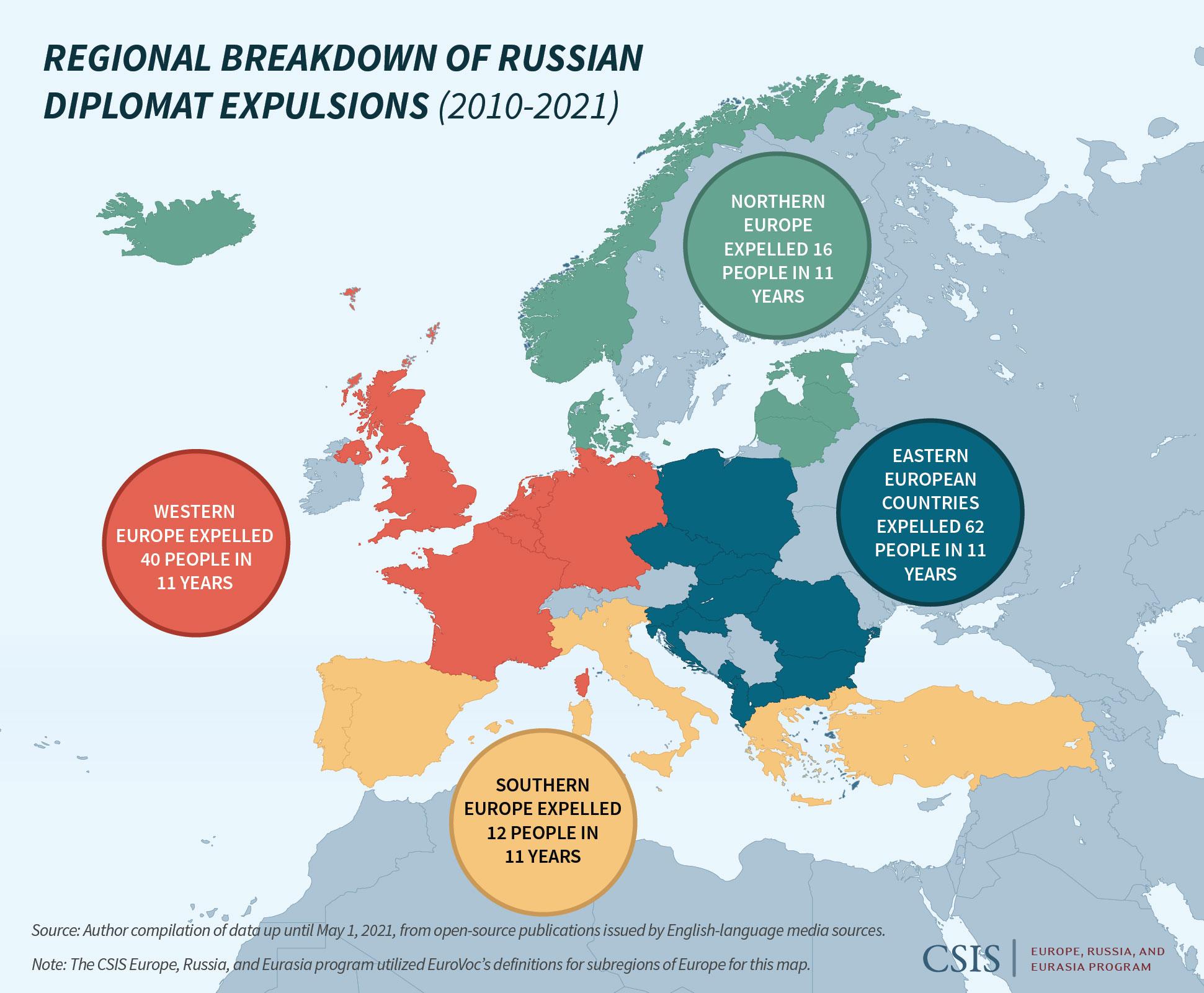 Os custos das expulsões diplomáticas russas e ocidentais. Parte 2.